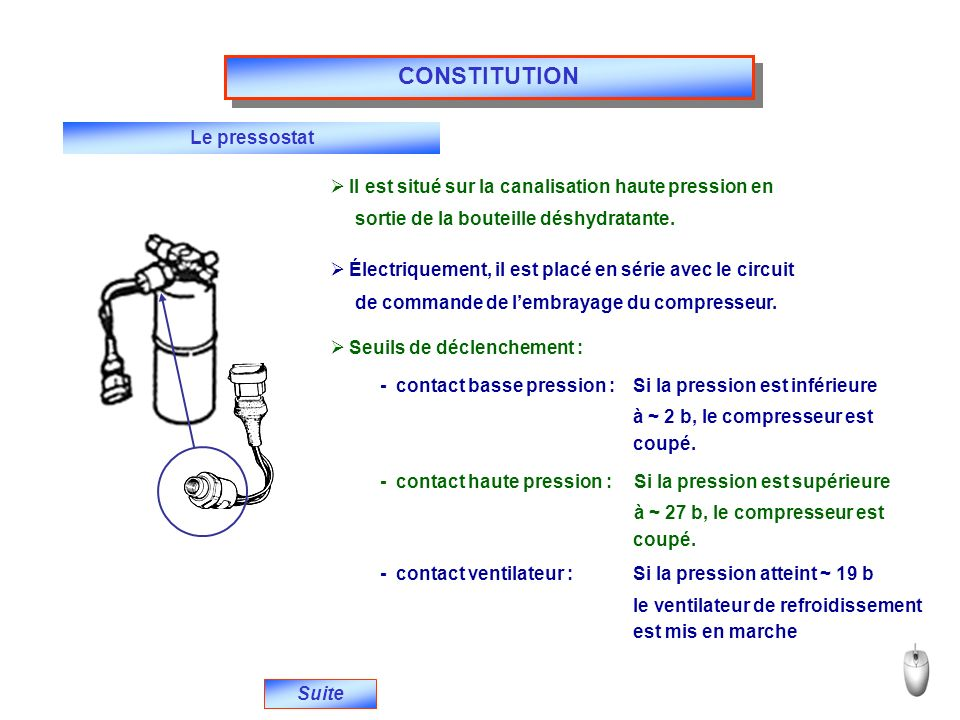 CONSTITUTION Le pressostat