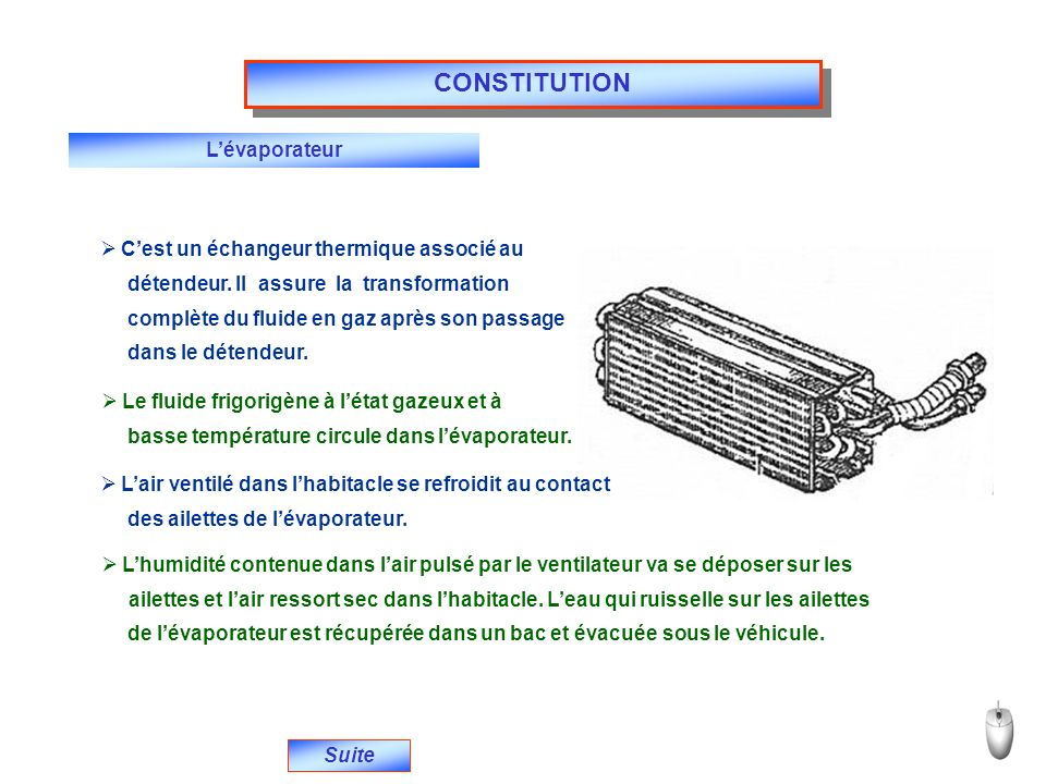 CONSTITUTION L'évaporateur C'est un échangeur thermique associé au