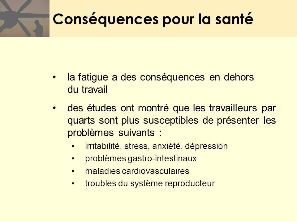 Conséquences pour la santé