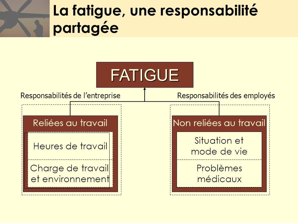 La fatigue, une responsabilité partagée
