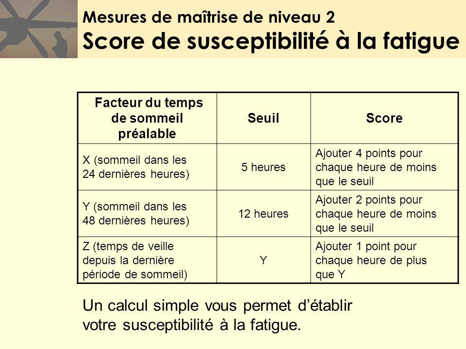 Mesures de maîtrise de niveau 2 Score de susceptibilité à la fatigue