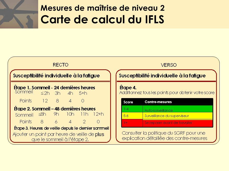 Mesures de maîtrise de niveau 2 Carte de calcul du IFLS