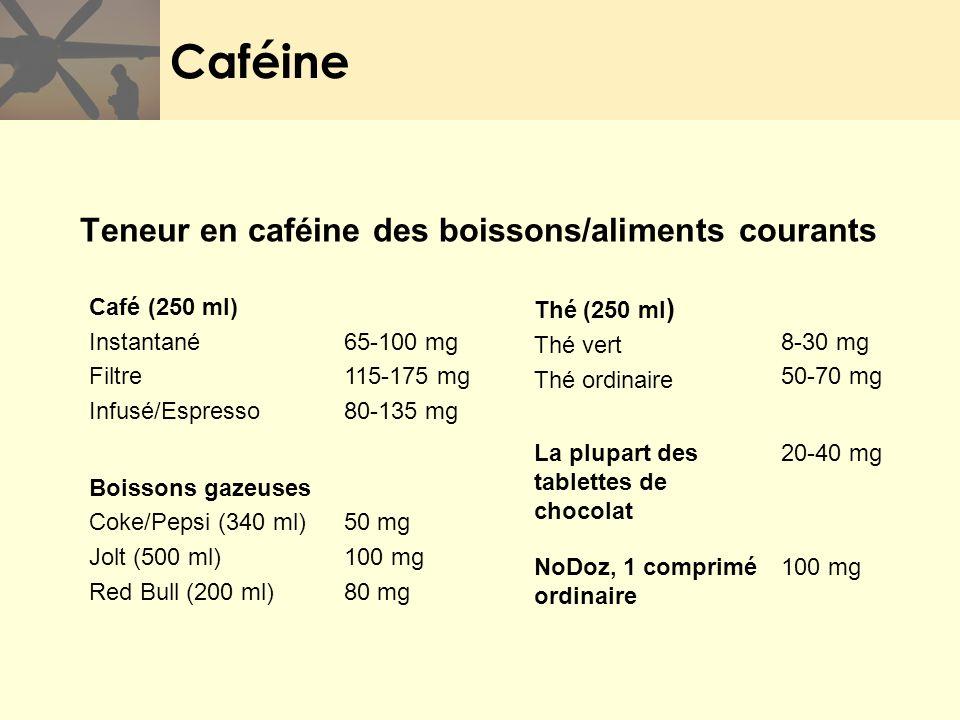 Teneur en caféine des boissons/aliments courants