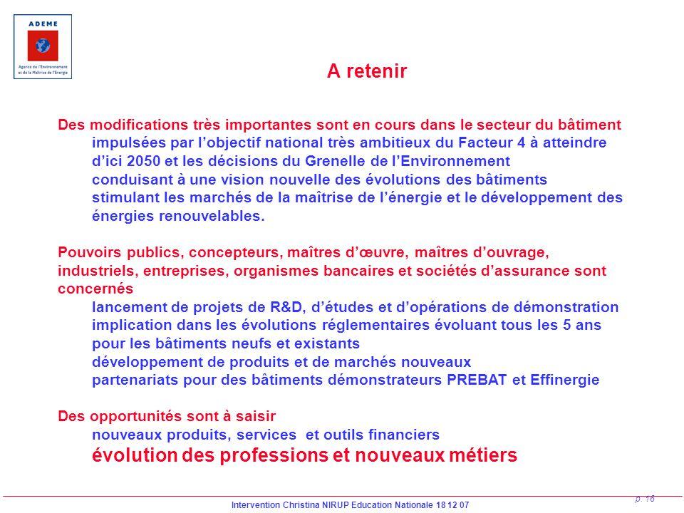 évolution des professions et nouveaux métiers