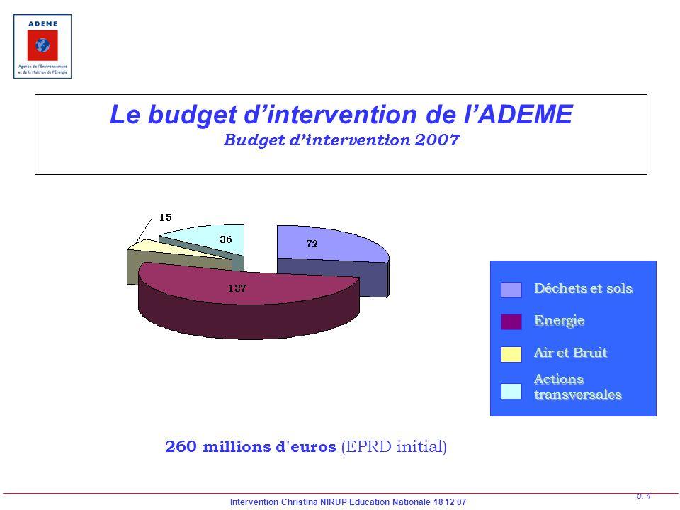 Le budget d'intervention de l'ADEME Budget d'intervention 2007