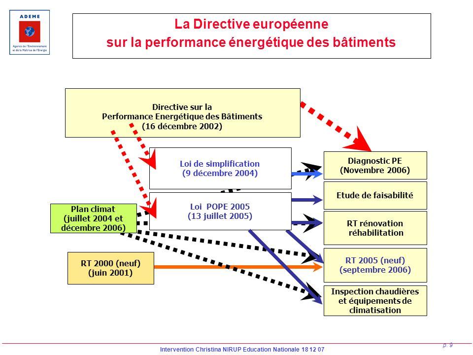 La Directive européenne sur la performance énergétique des bâtiments