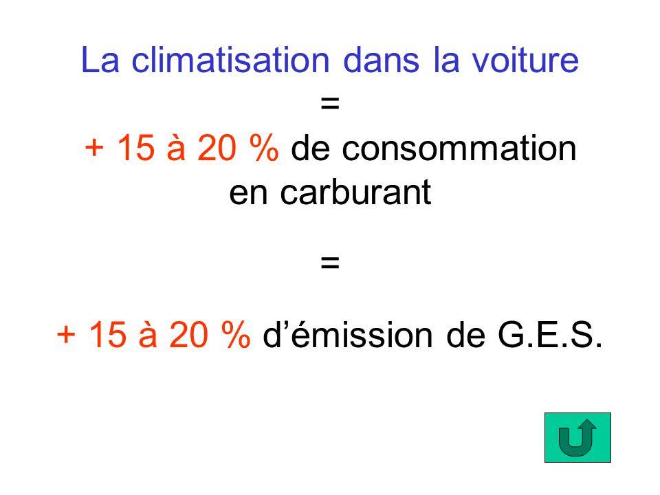 La climatisation dans la voiture = + 15 à 20 % de consommation en carburant