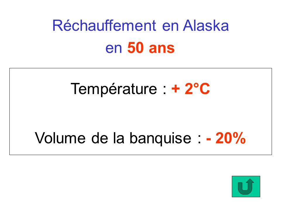 Réchauffement en Alaska en 50 ans