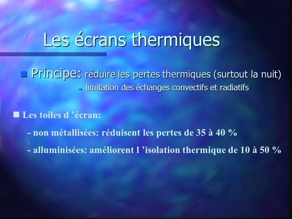Les écrans thermiques Principe: réduire les pertes thermiques (surtout la nuit) limitation des échanges convectifs et radiatifs.