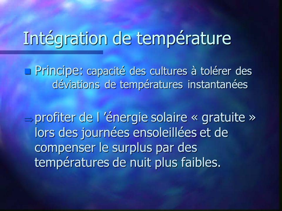 Intégration de température