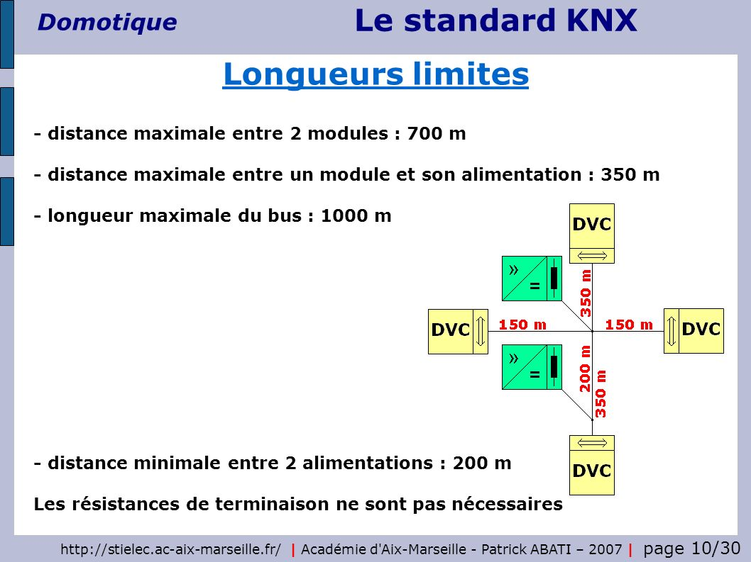 Longueurs limites - distance maximale entre 2 modules : 700 m