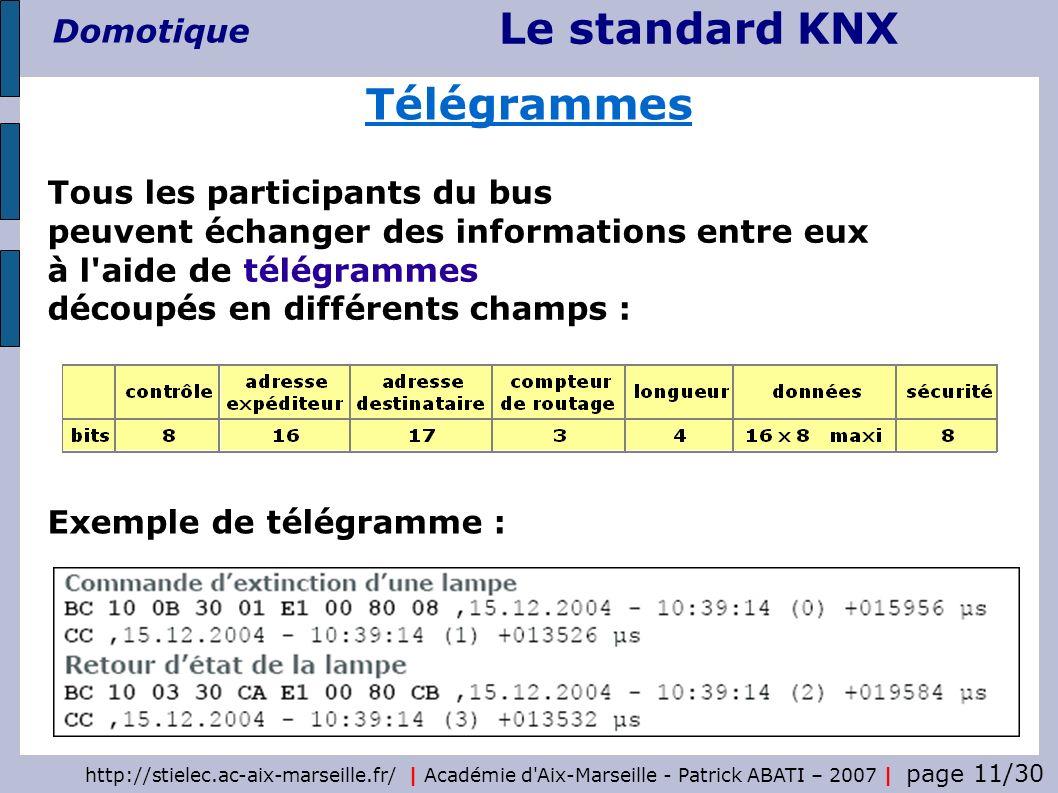 Télégrammes Tous les participants du bus peuvent échanger des informations entre eux à l aide de télégrammes découpés en différents champs :