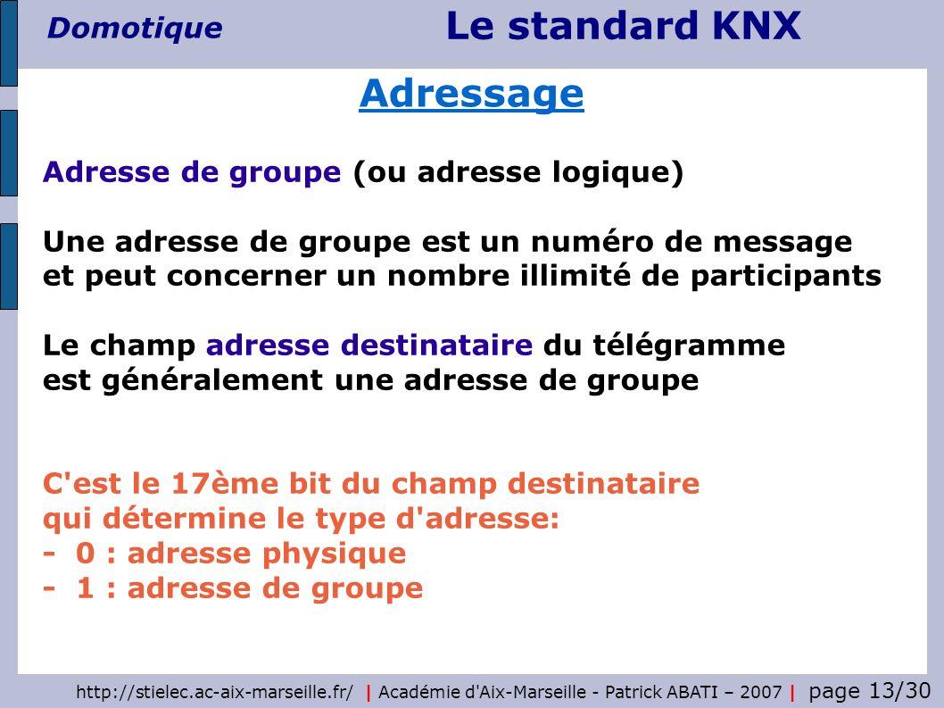 Adressage Adresse de groupe (ou adresse logique)