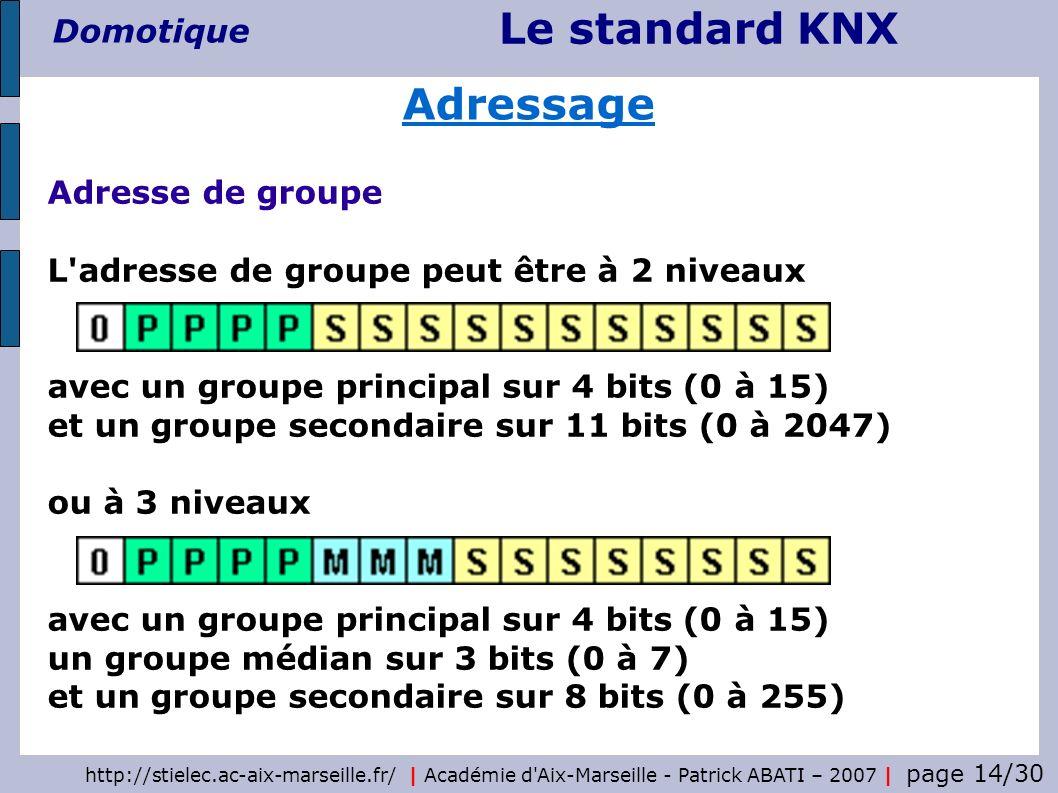 Adressage Adresse de groupe L adresse de groupe peut être à 2 niveaux