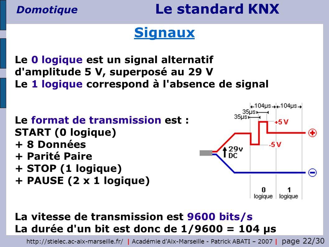 Signaux Le 0 logique est un signal alternatif d amplitude 5 V, superposé au 29 V Le 1 logique correspond à l absence de signal.