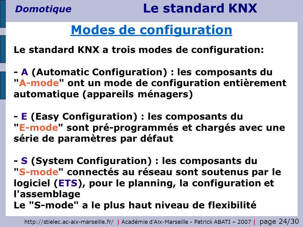 Modes de configuration