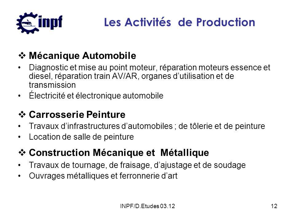 Les Activités de Production