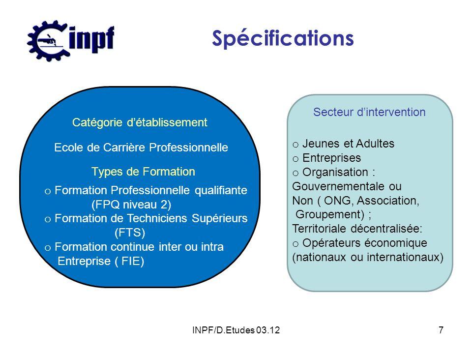 Spécifications Catégorie d'établissement Secteur d'intervention