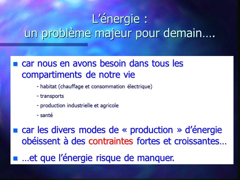 L'énergie : un problème majeur pour demain….