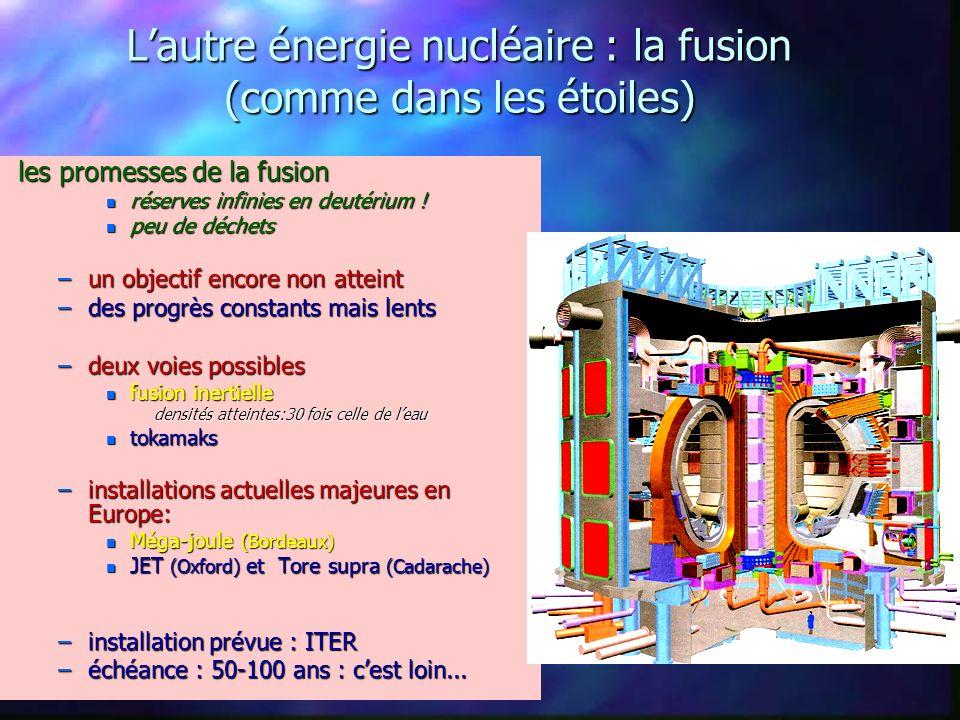 L'autre énergie nucléaire : la fusion (comme dans les étoiles)