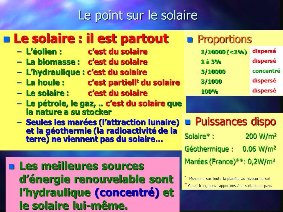 Le solaire : il est partout
