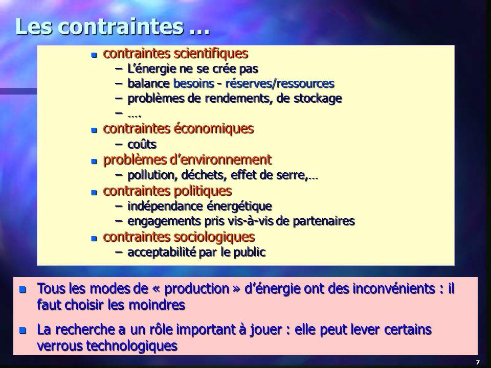 Les contraintes … contraintes scientifiques contraintes économiques
