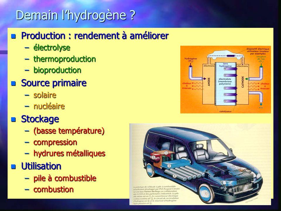 Demain l'hydrogène Production : rendement à améliorer