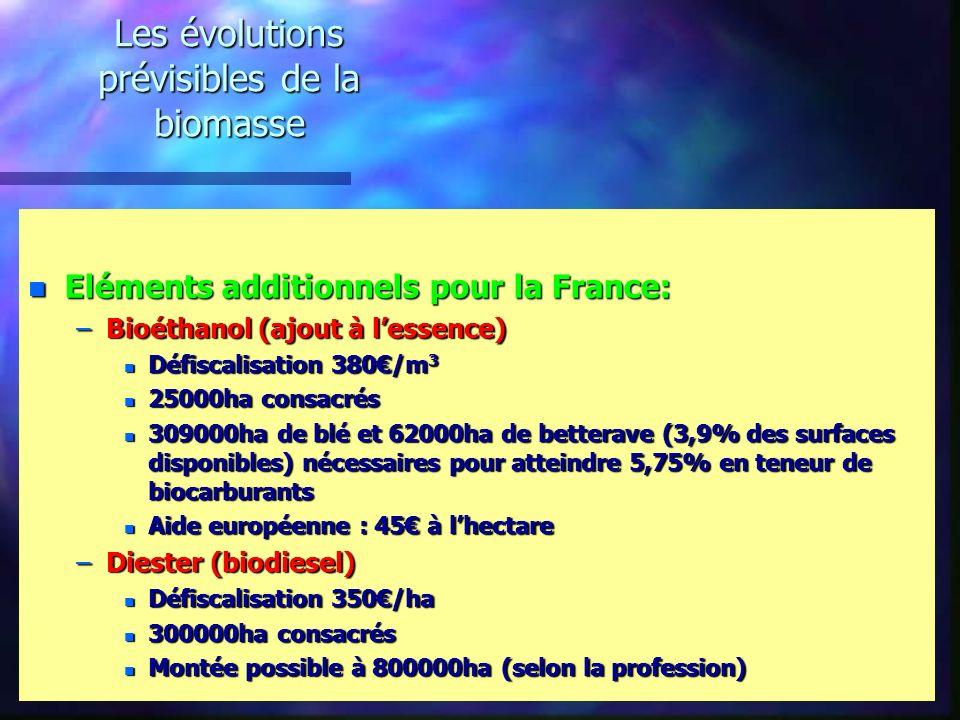 Les évolutions prévisibles de la biomasse