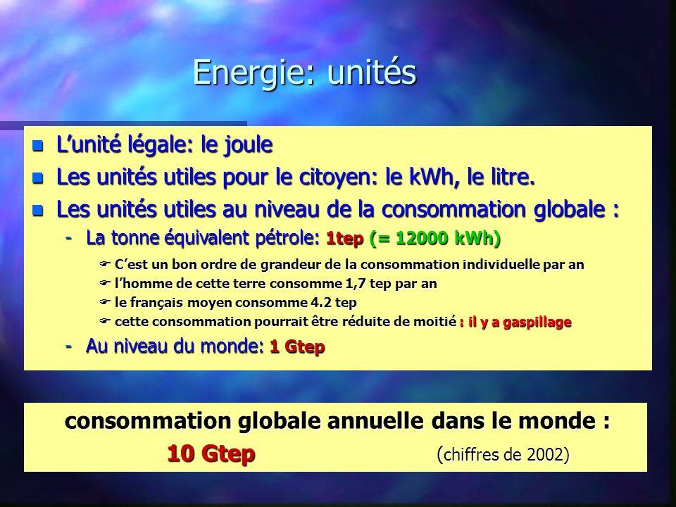 Energie: unités L'unité légale: le joule