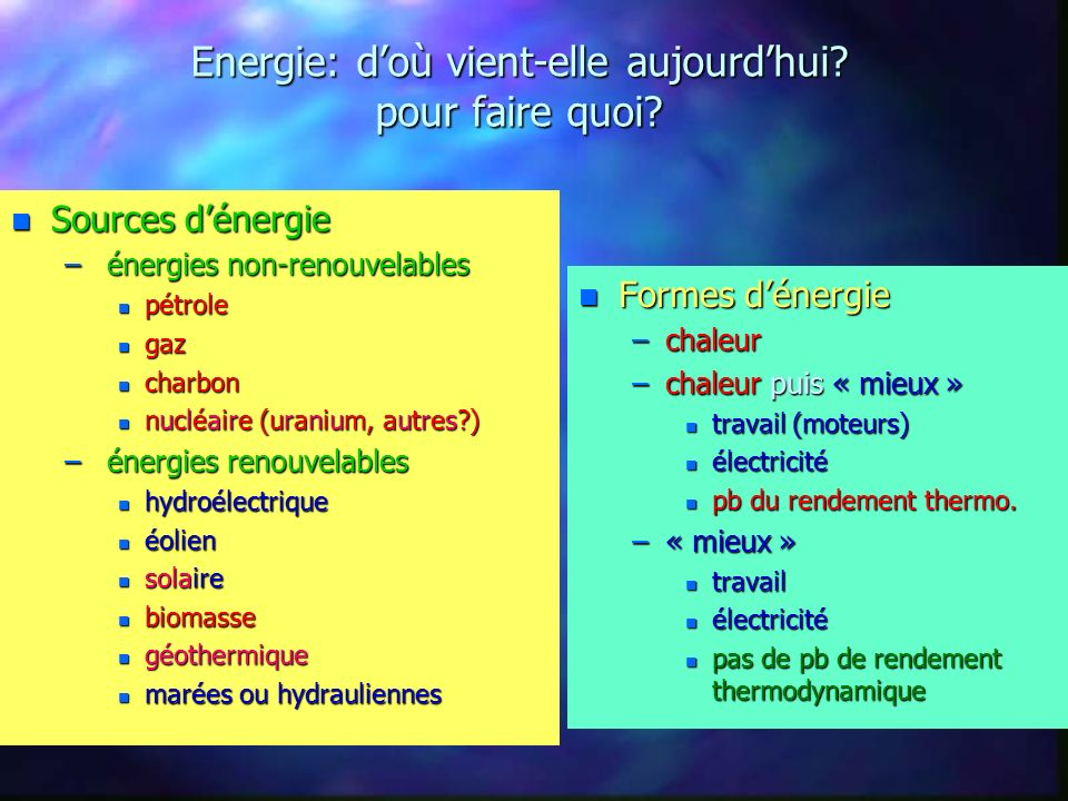 Energie: d'où vient-elle aujourd'hui pour faire quoi