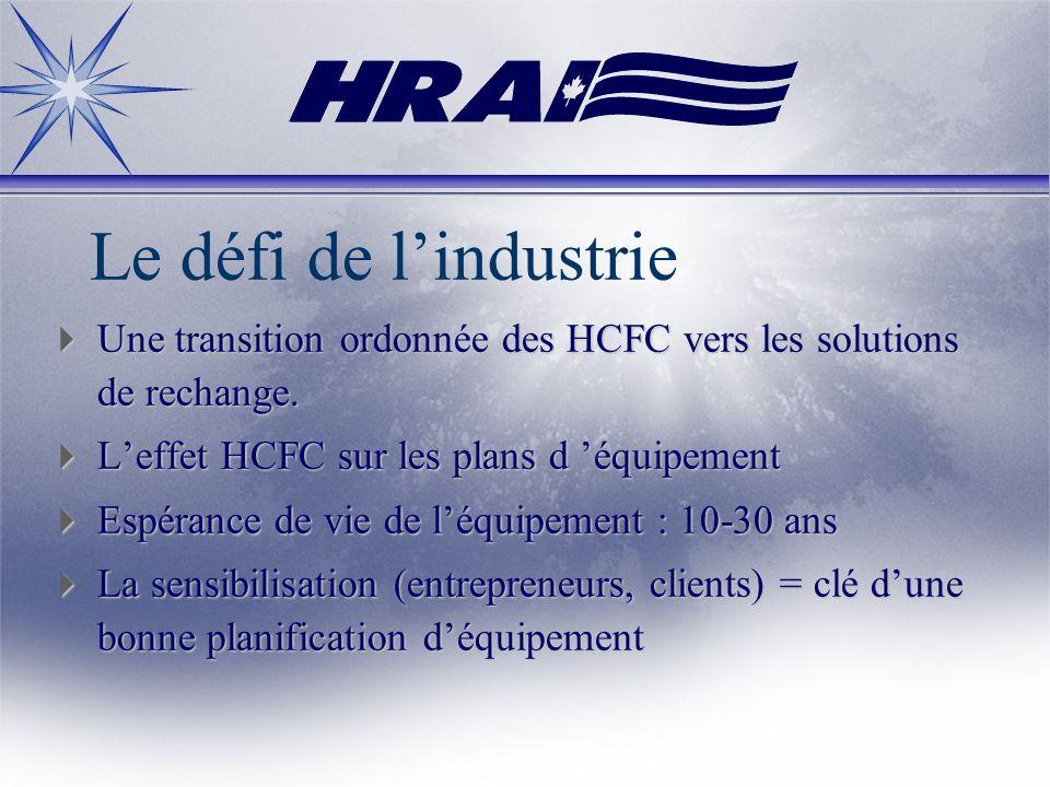 Le défi de l'industrie Une transition ordonnée des HCFC vers les solutions de rechange. L'effet HCFC sur les plans d 'équipement.