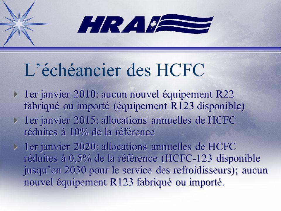 L'échéancier des HCFC 1er janvier 2010: aucun nouvel équipement R22 fabriqué ou importé (équipement R123 disponible)