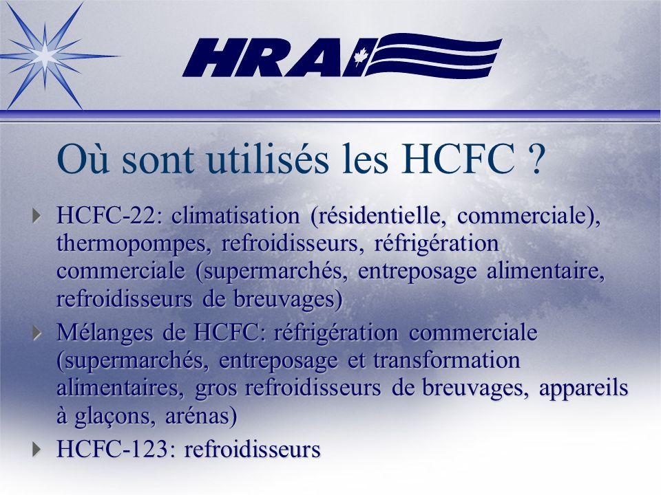 Où sont utilisés les HCFC