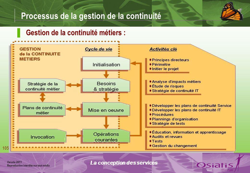 Processus de la gestion de la continuité