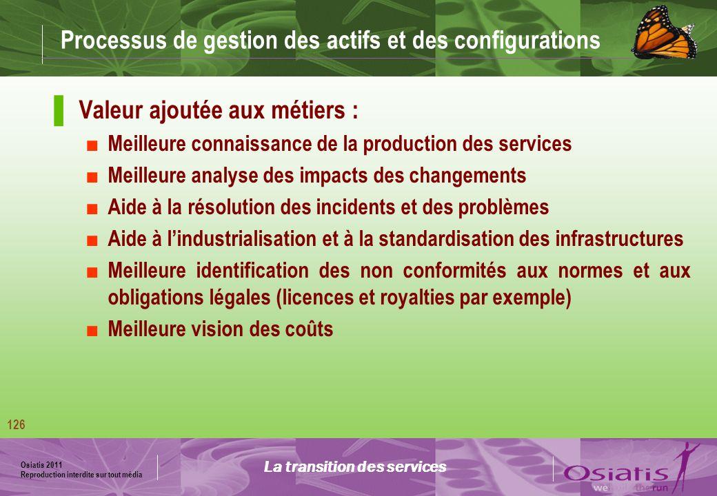Processus de gestion des actifs et des configurations