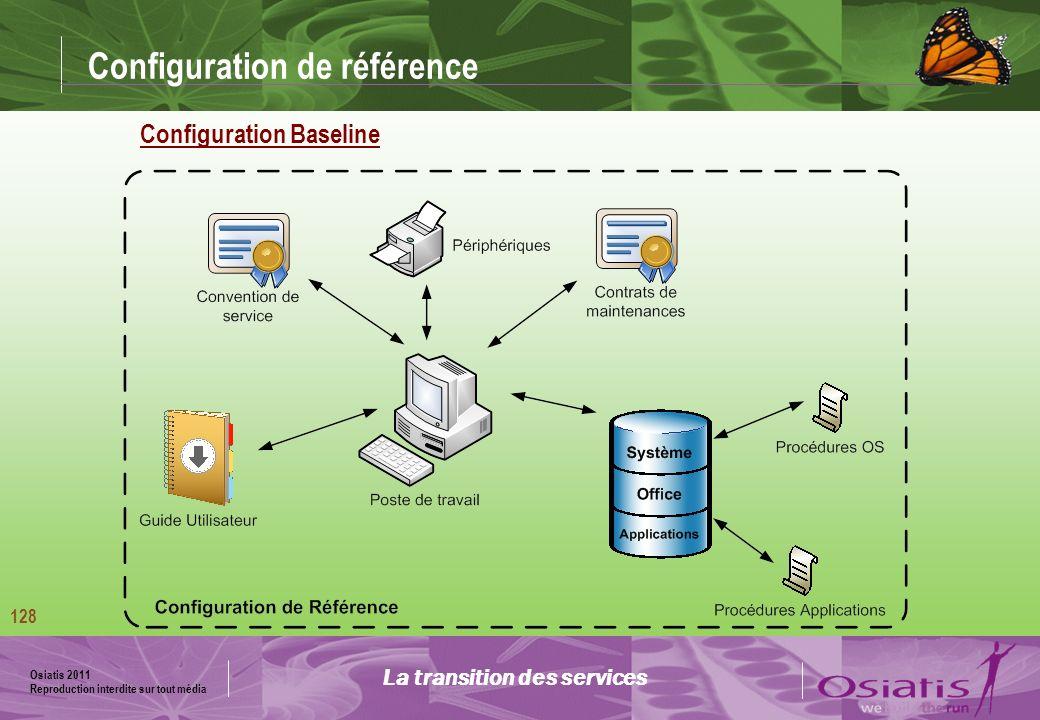 Configuration de référence