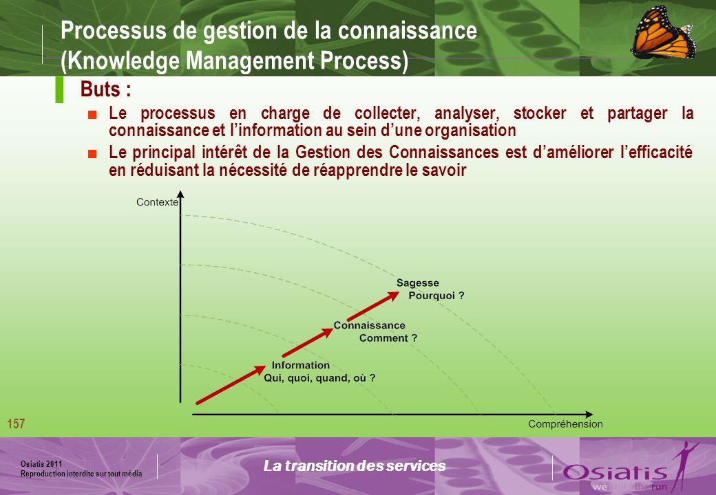 Processus de gestion de la connaissance (Knowledge Management Process)