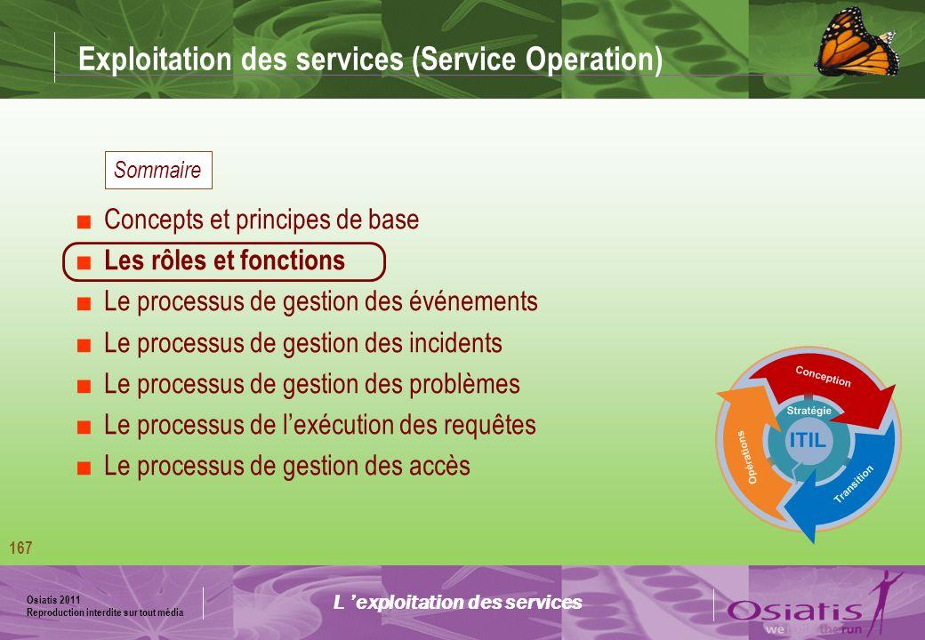 Exploitation des services (Service Operation)