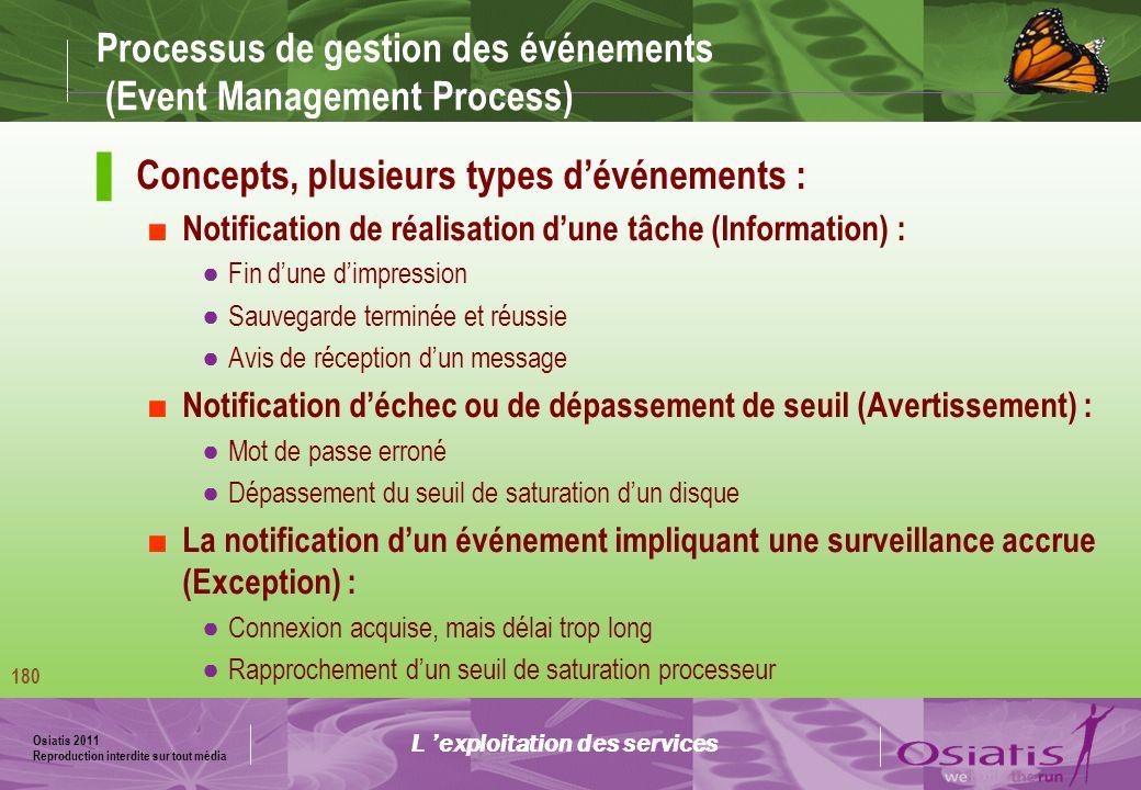 Processus de gestion des événements (Event Management Process)