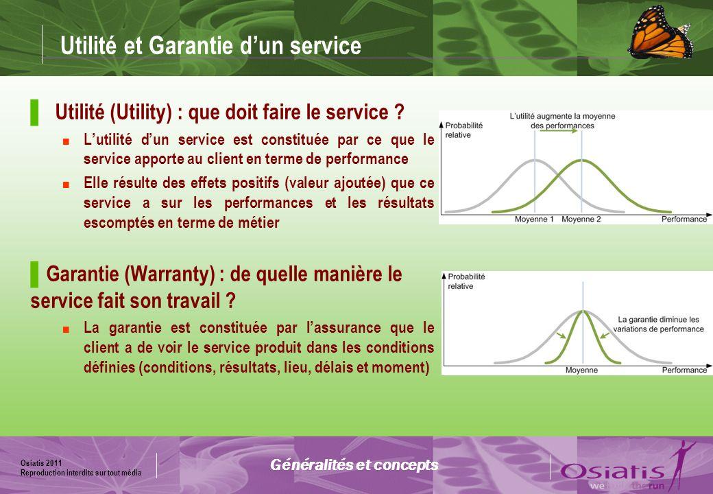 Utilité et Garantie d'un service