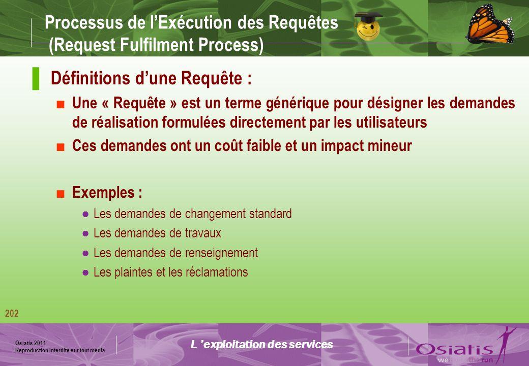 Processus de l'Exécution des Requêtes (Request Fulfilment Process)
