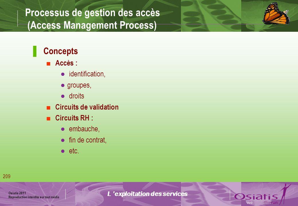 Processus de gestion des accès (Access Management Process)