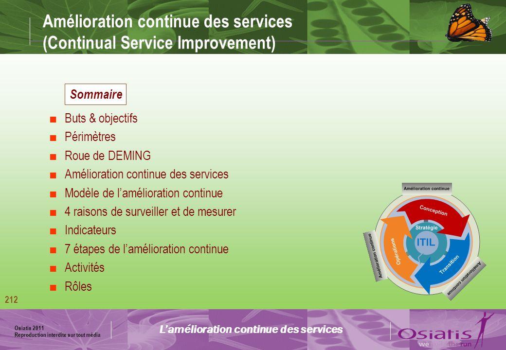 Amélioration continue des services (Continual Service Improvement)