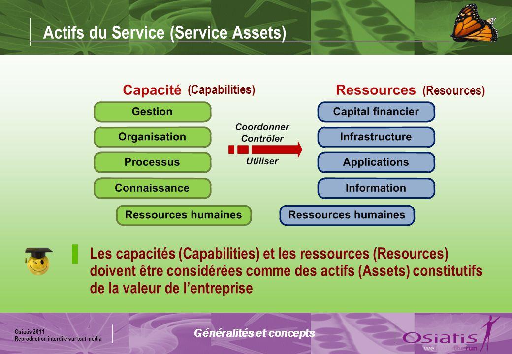 Actifs du Service (Service Assets)