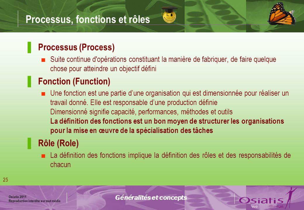 Processus, fonctions et rôles