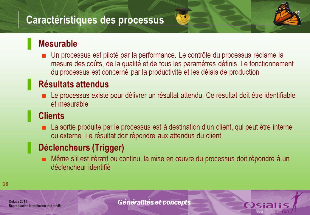 Caractéristiques des processus