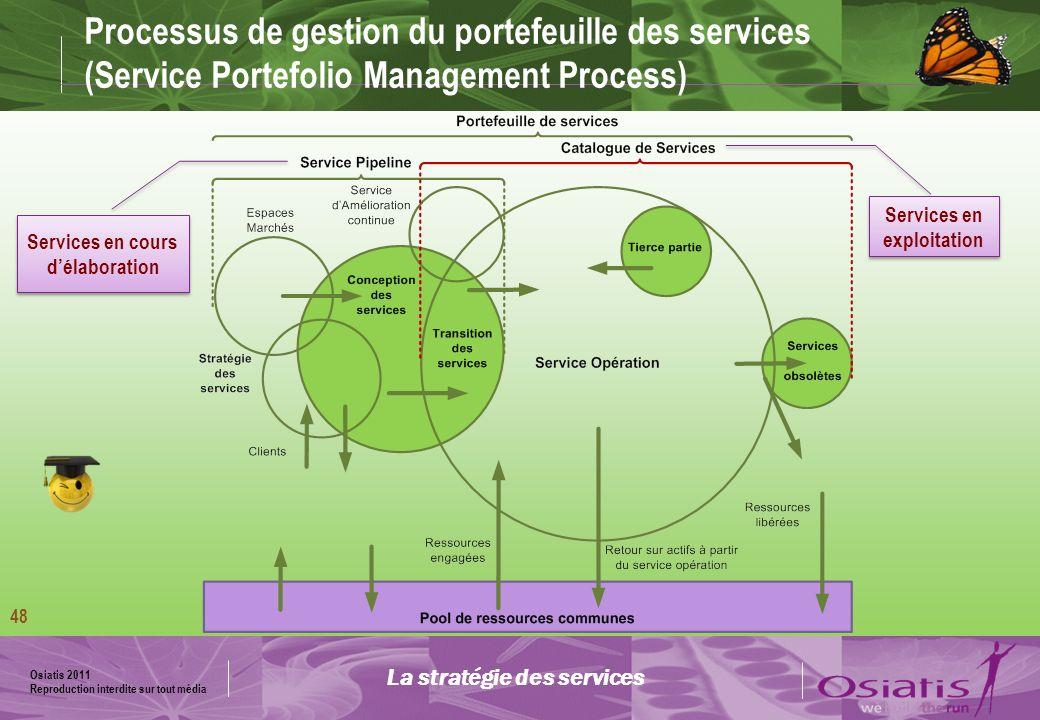 Processus de gestion du portefeuille des services (Service Portefolio Management Process)