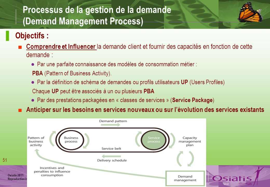 Processus de la gestion de la demande (Demand Management Process)