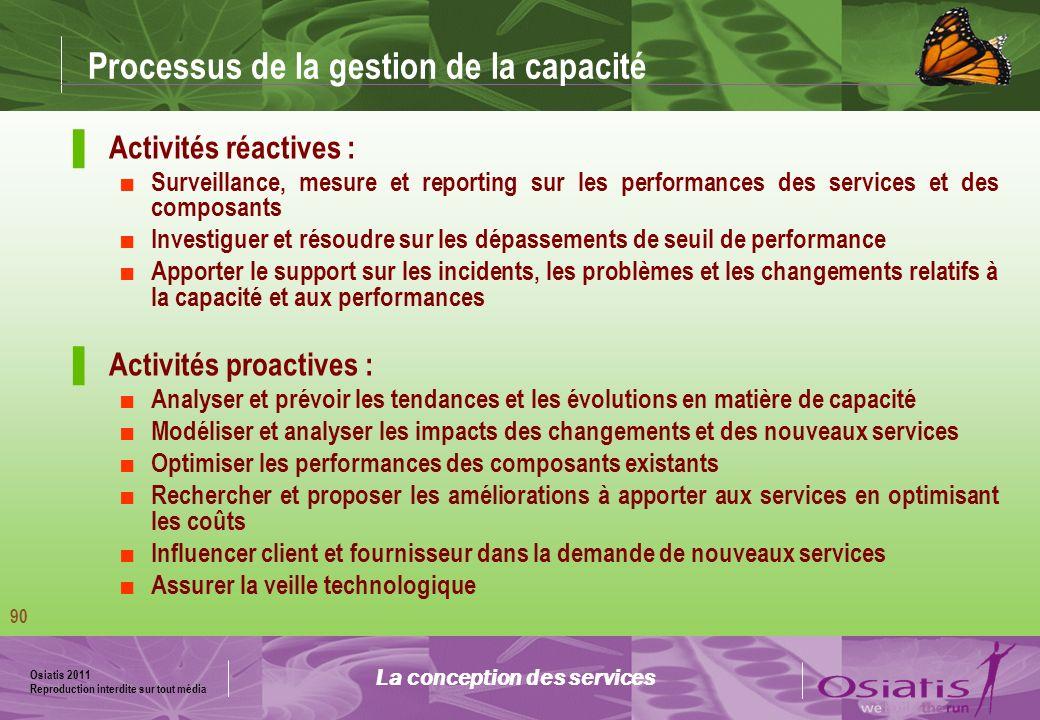 Processus de la gestion de la capacité