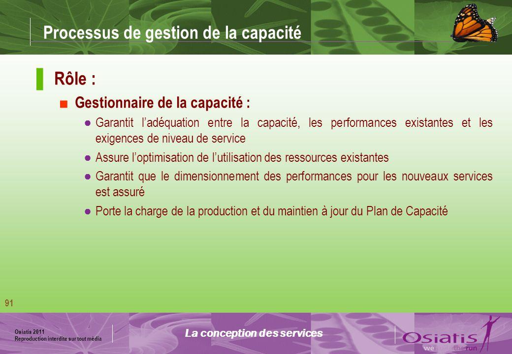 Processus de gestion de la capacité